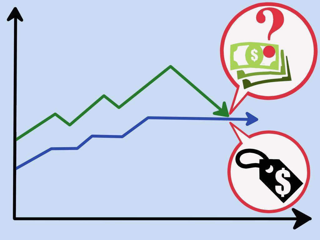 Cara mendapatkan profit dalam trading forex
